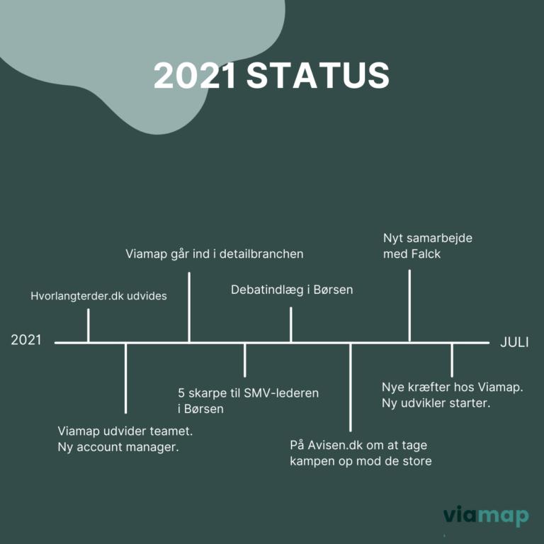 Status viamap